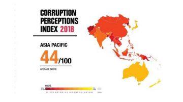 cpi-asia-pacific-2018