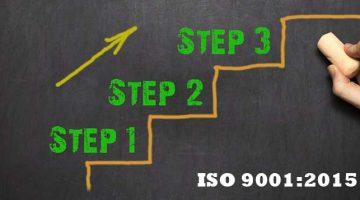 langkah-iso-9001-2015